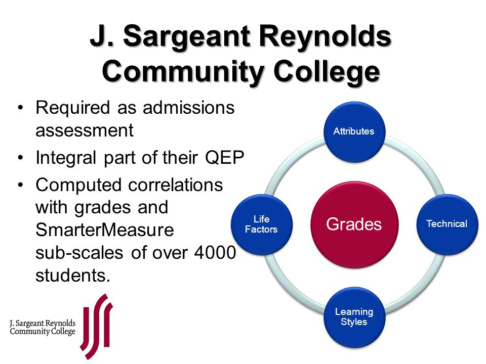 J. Sargeant Reynolds Community College Required as admissions assessment Integral part of their QEP Computed correlations with grades and SmarterMeasu