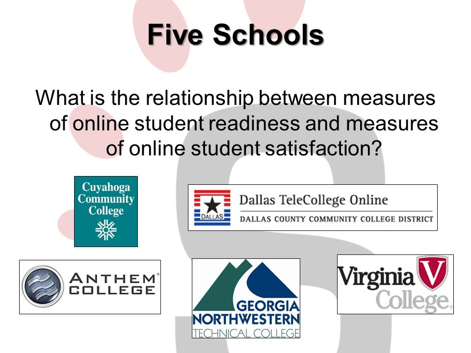 Five Schools What is the relationship between measures of online student readiness and measures of online student satisfaction?