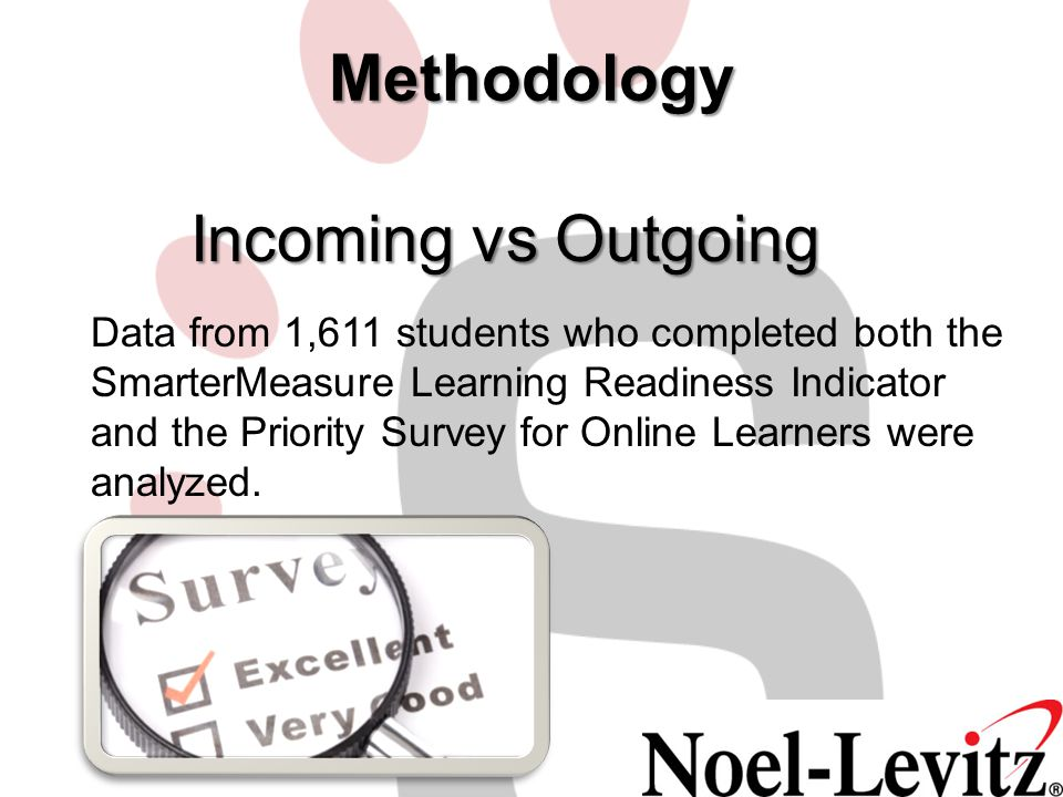Methodology Data from 1,611 students who completed both the SmarterMeasure Learning Readiness Indicator and the Priority Survey for Online Learners we