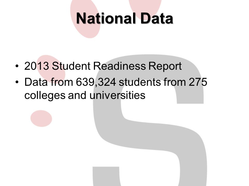 National Data 2013 Student Readiness Report Data from 639,324 students from 275 colleges and universities