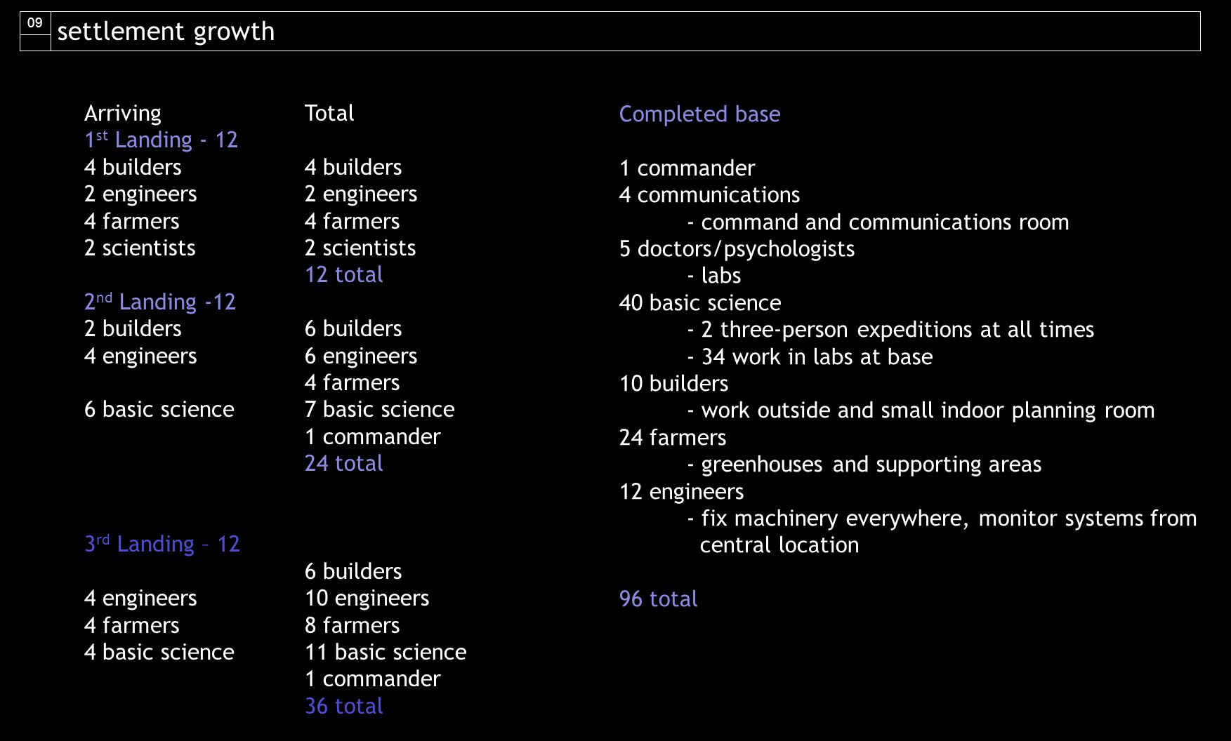 Mesas in Candor Chasma Site 10
