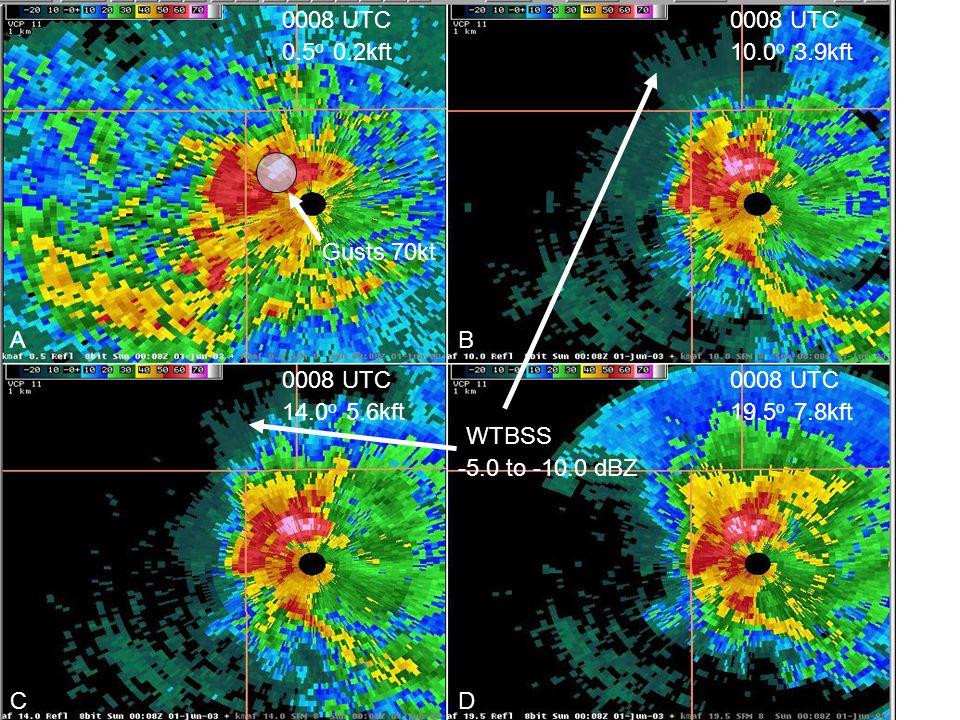 14.0 o 5.4kft 0013 UTC 0.5 o 0.2kft10.0 o 3.9kft 19.5 o 7.5kft AB CD WTBSS -5.0 to -10.0 dBZ Nickel Hail