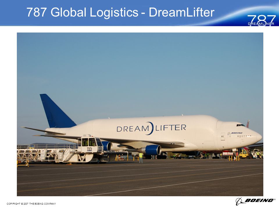 COPYRIGHT © 2007 THE BOEING COMPANY 787 Global Logistics - DreamLifter