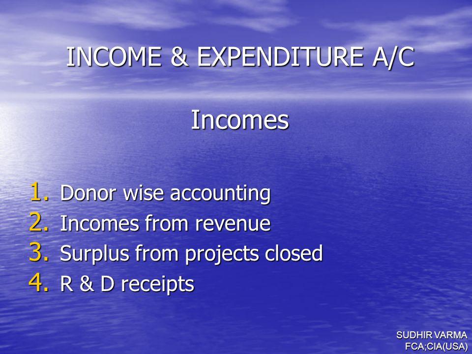 SUDHIR VARMA FCA;CIA(USA) INCOME & EXPENDITURE A/C Incomes 1.
