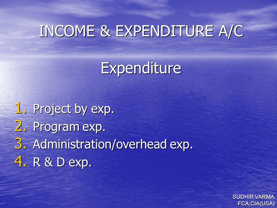 SUDHIR VARMA FCA;CIA(USA) INCOME & EXPENDITURE A/C Expenditure 1.