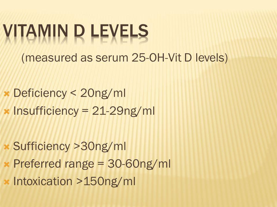 (measured as serum 25-OH-Vit D levels)  Deficiency < 20ng/ml  Insufficiency = 21-29ng/ml  Sufficiency >30ng/ml  Preferred range = 30-60ng/ml  Int