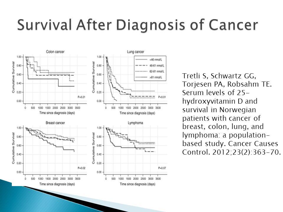 Tretli S, Schwartz GG, Torjesen PA, Robsahm TE. Serum levels of 25- hydroxyvitamin D and survival in Norwegian patients with cancer of breast, colon,