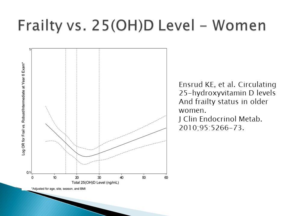 Ensrud KE, et al. Circulating 25-hydroxyvitamin D levels And frailty status in older women. J Clin Endocrinol Metab. 2010;95:5266-73.