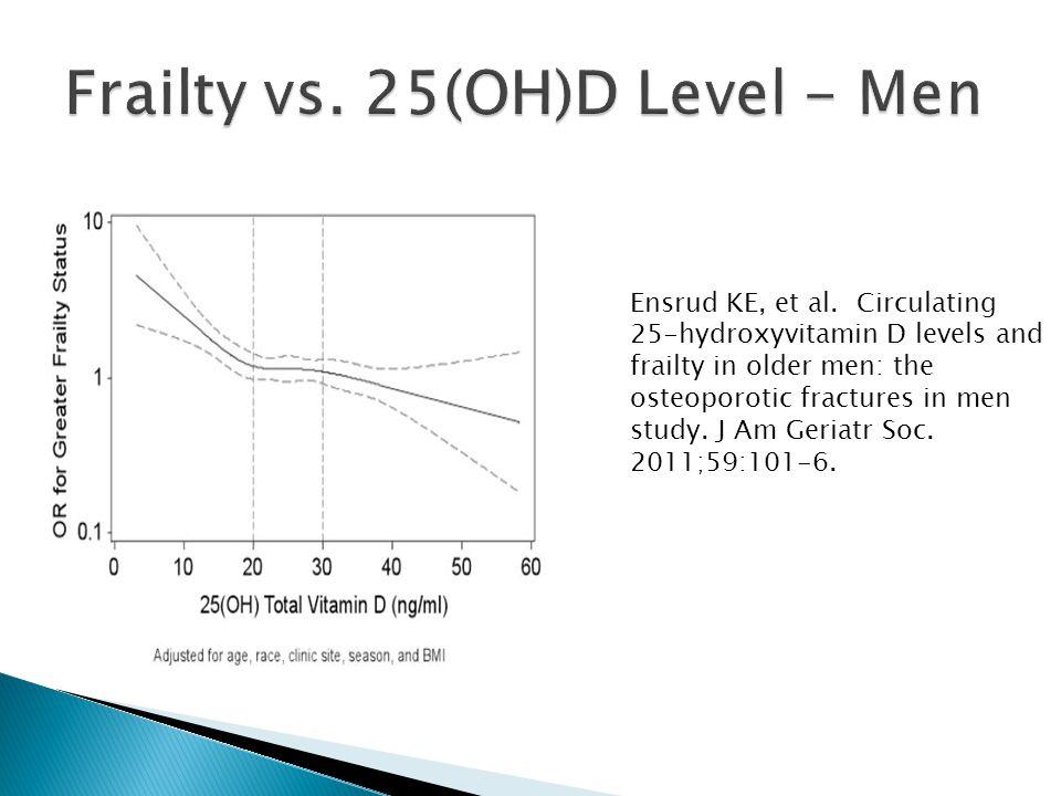 Ensrud KE, et al. Circulating 25-hydroxyvitamin D levels and frailty in older men: the osteoporotic fractures in men study. J Am Geriatr Soc. 2011;59: