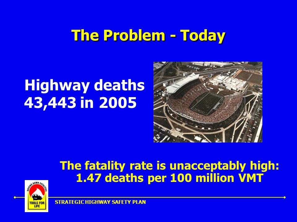 STRATEGIC HIGHWAY SAFETY PLAN Developing a Comprehensive Plan Four hallmarks of a Comprehensive Highway Safety Plan: Data driven Collaborative Comprehensive Management NCHRP Report 501 is an excellent guide