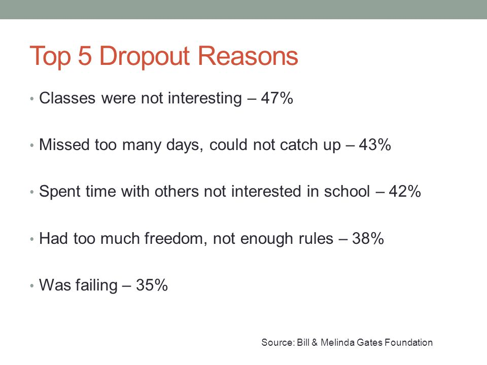 Top 5 Dropout Reasons Classes were not interesting – 47% Missed too many days, could not catch up – 43% Spent time with others not interested in schoo