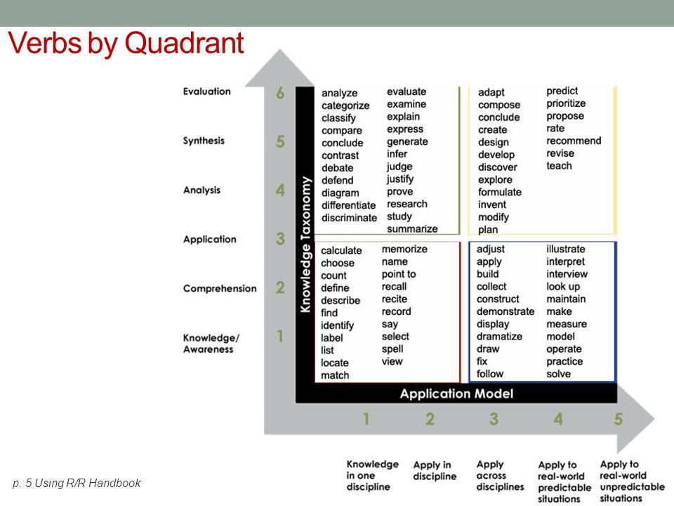 p. 5 Using R/R Handbook Verbs by Quadrant
