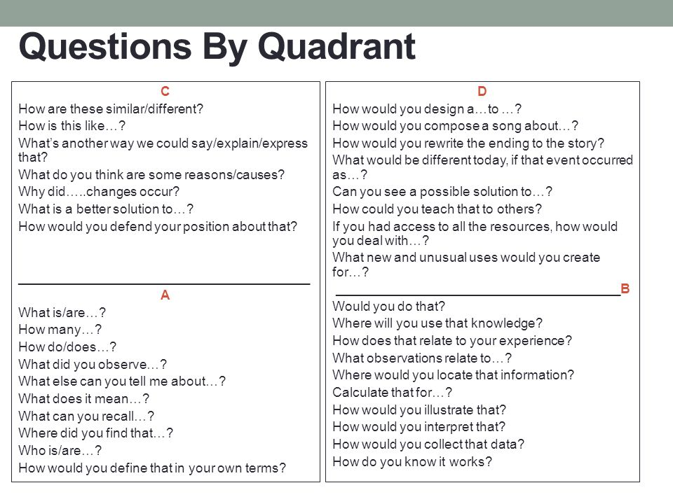 Questions By Quadrant C How are these similar/different? How is this like…? What's another way we could say/explain/express that? What do you think ar