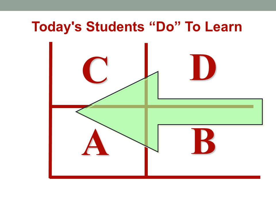 """A B D C Today's Students """"Do"""" To Learn"""