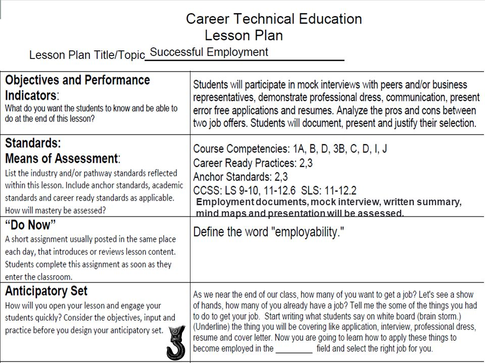 Resume paper, graphic organizers, computers, interview video, examples of employment documents and job descriptions.