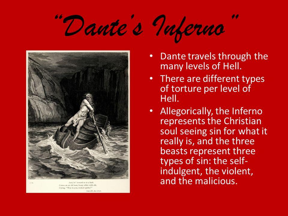 Works Cited http://www.greatdante.net/life.html http://plato.stanford.edu/entries/dante/ http://en.wikipedia.org/wiki/File:Gustave_Dor%C3%A9_- _Dante_Alighieri_-_Inferno_-_Plate_9_(Canto_III_- _Charon).jpg http://en.wikipedia.org/wiki/Dante_Alighieri http://www.dantealighieri.name/