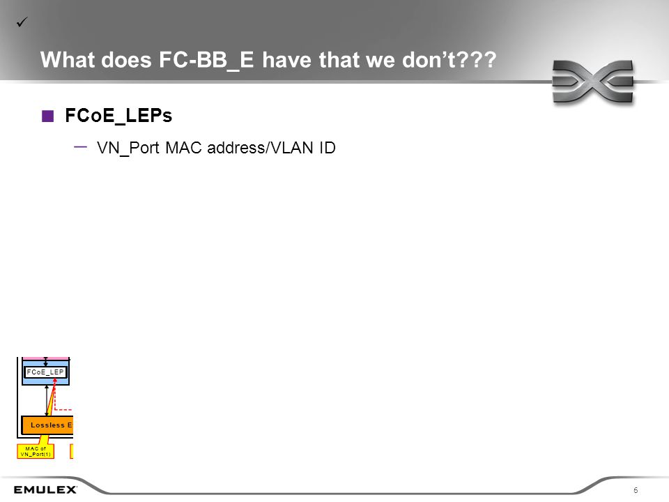 6 What does FC-BB_E have that we don't ■ FCoE_LEPs  VN_Port MAC address/VLAN ID