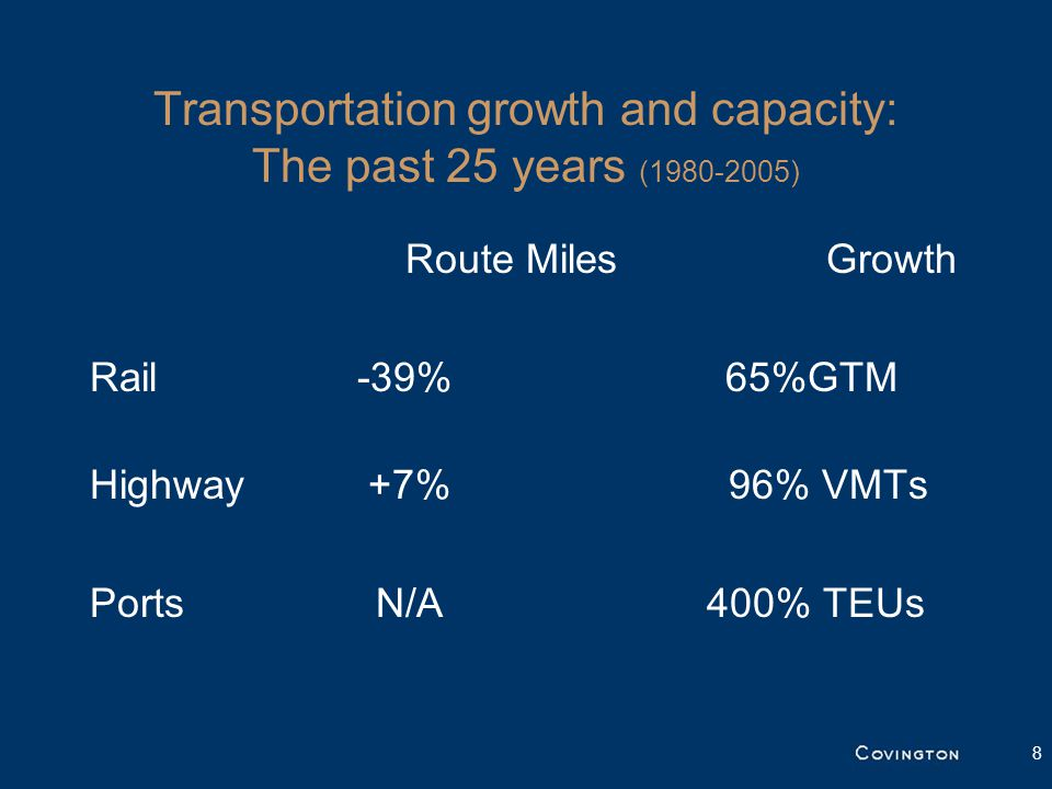 8 Transportation growth and capacity: The past 25 years (1980-2005) Route Miles Growth Rail -39% 65%GTM Highway +7% 96% VMTs Ports N/A 400% TEUs