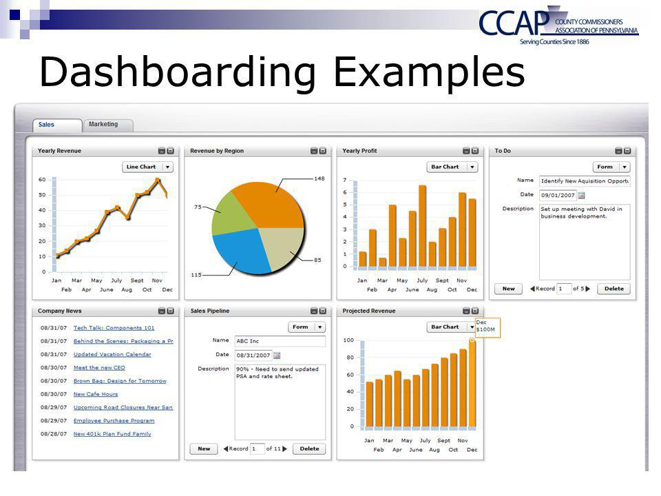 Dashboarding Examples