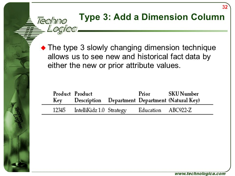 32 www.technologica.com Type 3: Add a Dimension Column  The type 3 slowly changing dimension technique allows us to see new and historical fact data