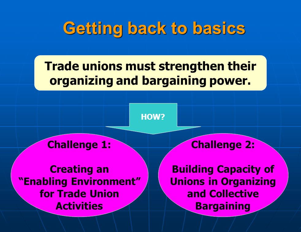 Getting back to basics Getting back to basics Trade unions must strengthen their organizing and bargaining power.