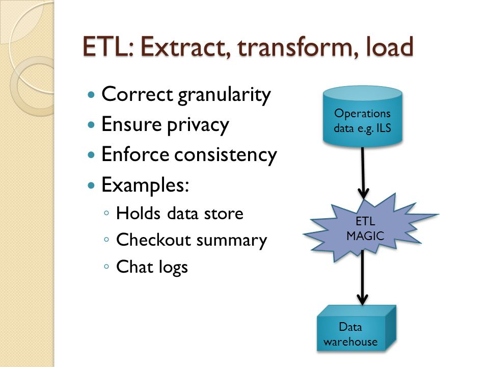 ETL: Extract, transform, load Correct granularity Ensure privacy Enforce consistency Examples: ◦ Holds data store ◦ Checkout summary ◦ Chat logs Operations data e.g.