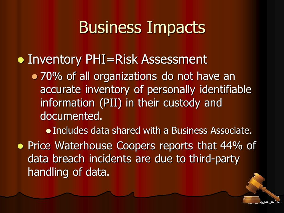 Business Impacts Inventory PHI=Risk Assessment Inventory PHI=Risk Assessment 70% of all organizations do not have an accurate inventory of personally