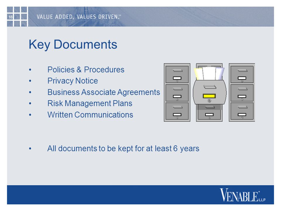 18 Key Documents Policies & Procedures Privacy Notice Business Associate Agreements Risk Management Plans Written Communications All documents to be kept for at least 6 years