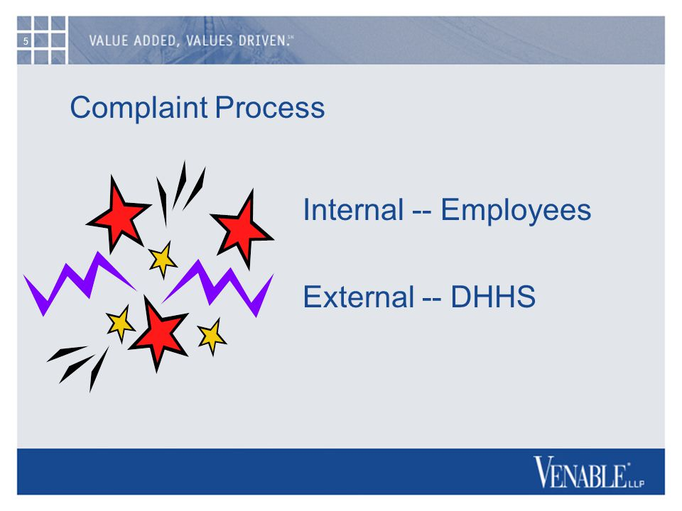 6 Complaint Process, cont'd OCR receives complaint Rejects complaint Accepts complaint OCR review Resolution No violation Voluntary compliance; Corrective action; and/or Resolution agreement.