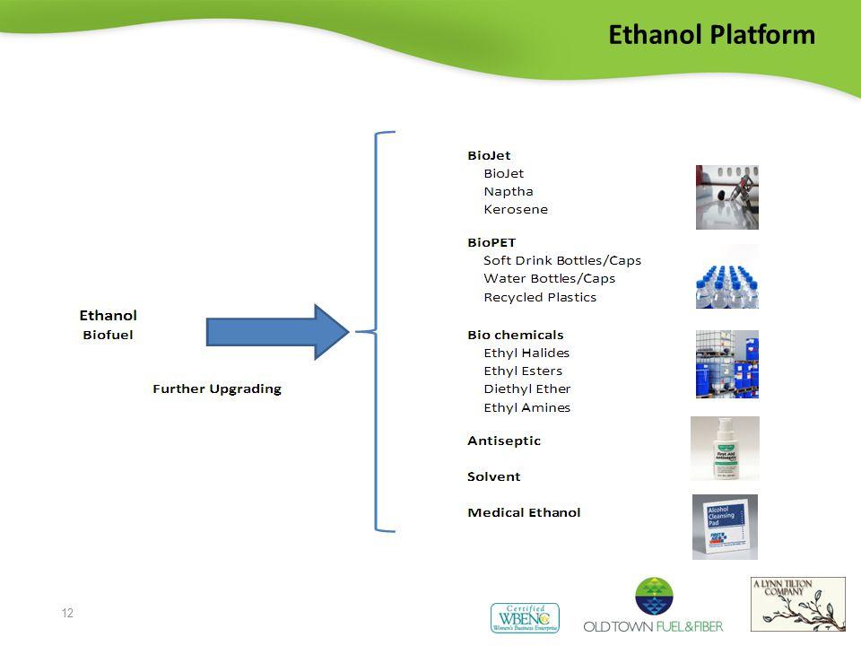 Ethanol Platform 12