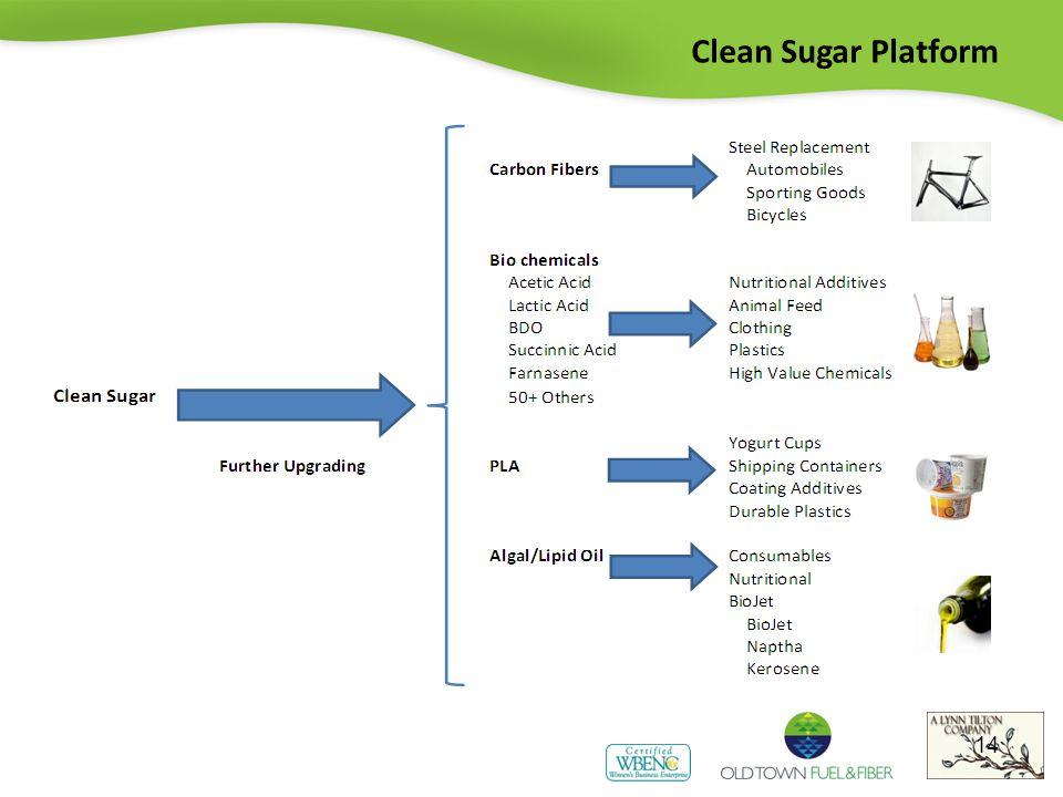 Clean Sugar Platform 14