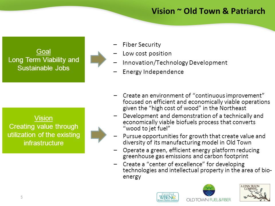 5 5 –Create an environment of continuous improvement focused on efficient and economically viable operations given the high cost of wood in the Northeast –Development and demonstration of a technically and economically viable biofuels process that converts wood to jet fuel –Pursue opportunities for growth that create value and diversity of its manufacturing model in Old Town –Operate a green, efficient energy platform reducing greenhouse gas emissions and carbon footprint –Create a center of excellence for developing technologies and intellectual property in the area of bio- energy Vision ~ Old Town & Patriarch Vision Creating value through utilization of the existing infrastructure Goal Long Term Viability and Sustainable Jobs –Fiber Security –Low cost position –Innovation/Technology Development –Energy Independence