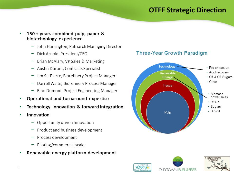 6 OTFF Strategic Direction 150 + years combined pulp, paper & biotechnology experience −John Harrington, Patriarch Managing Director −Dick Arnold, President/CEO −Brian McAlary, VP Sales & Marketing −Austin Durant, Contracts Specialist −Jim St.