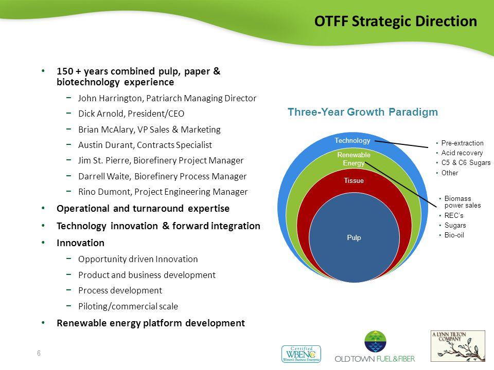 OTFF Technology Maturity 17 20112012201620172018201320142015 Pilot – 5 ODTPM Demo – 5 ODTPD Clean Sugar (13.5 MM GPY Ethanol) Commercial 1 – 1,000 ODTPD Commercial n SCALE TIME Pilot Metrics: Demo Design Demo Metrics: Comm.