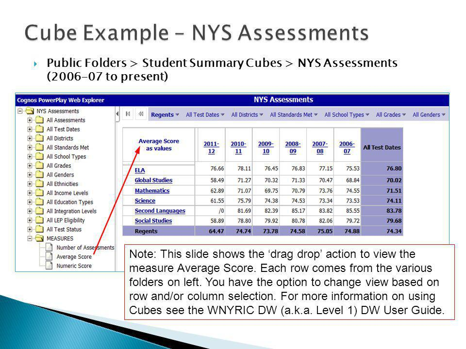  Public Folders > Student Summary Cubes > NYS Assessments (2006-07 to present) Note: This slide shows the 'drag drop' action to view the measure Average Score.