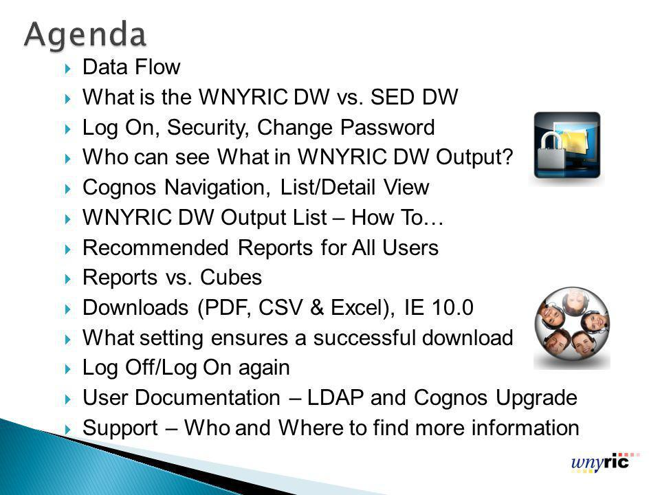  Data Flow  What is the WNYRIC DW vs.