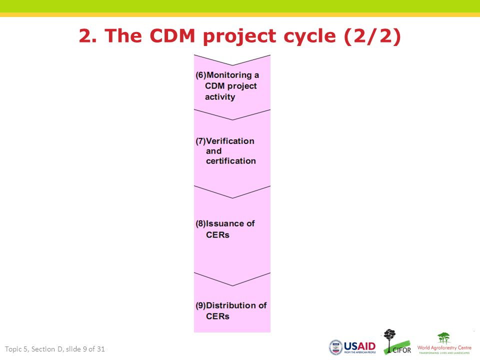 Topic 5, Section D, slide 9 of 31 2. The CDM project cycle (2/2)