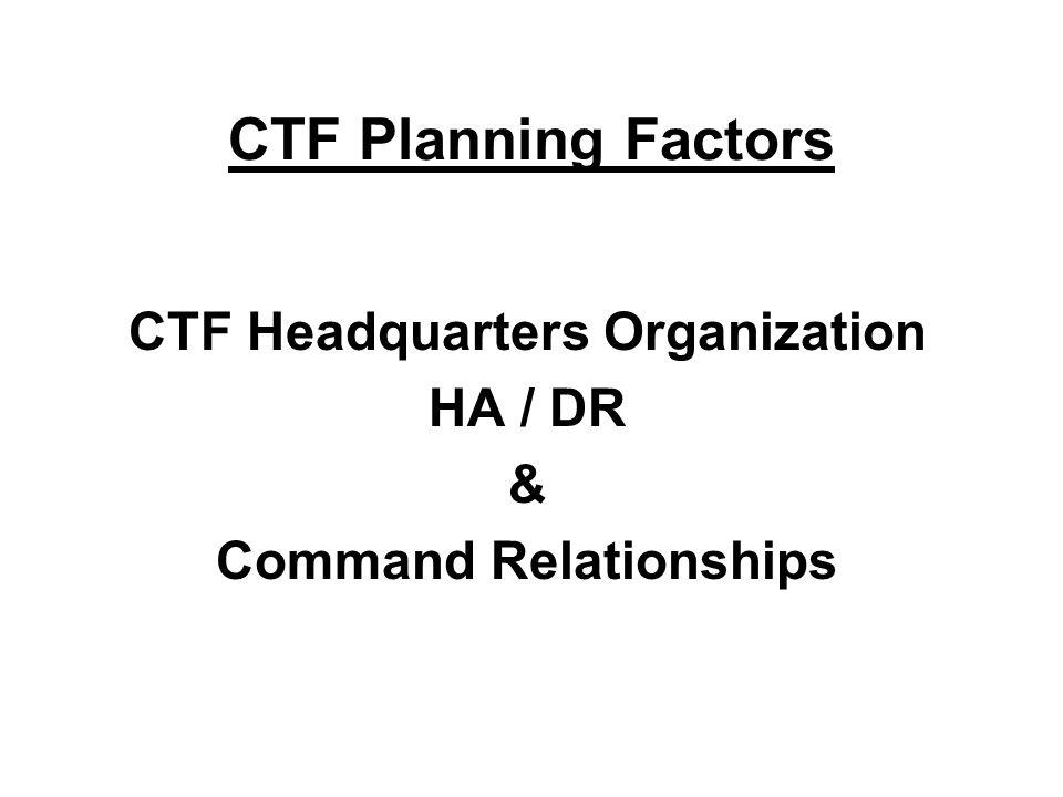 CTF Planning Factors CTF Headquarters Organization HA / DR & Command Relationships