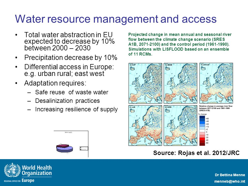 Dr Bettina Menne menneb@who.int Water resource management and access Total water abstraction in EU expected to decrease by 10% between 2000 – 2030 Precipitation decrease by 10% Differential access in Europe: e.g.