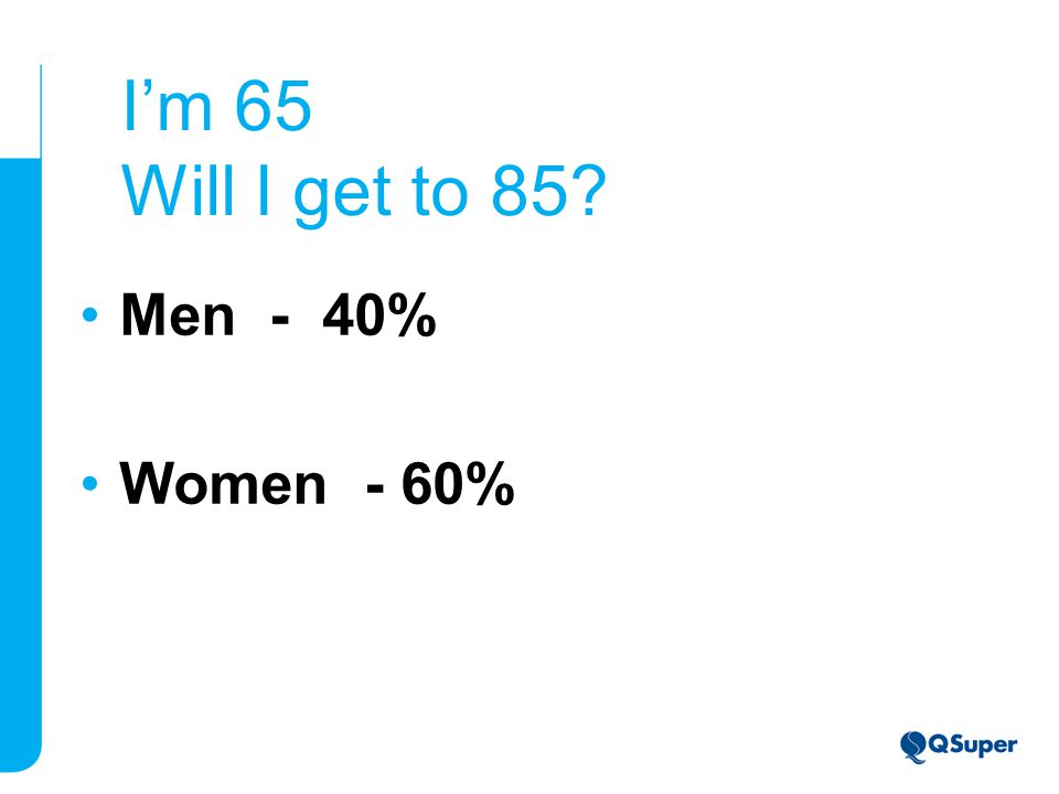 I'm 65 Will I get to 85 Men - 40% Women - 60%