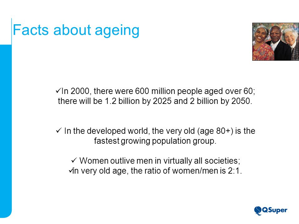 Facts about ageing Facts about ageing In 2000, there were 600 million people aged over 60; there will be 1.2 billion by 2025 and 2 billion by 2050.