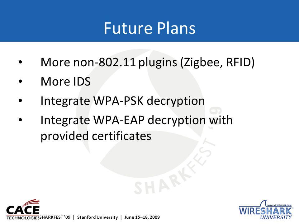 SHARKFEST '09 | Stanford University | June 15–18, 2009 Future Plans More non-802.11 plugins (Zigbee, RFID) More IDS Integrate WPA-PSK decryption Integ