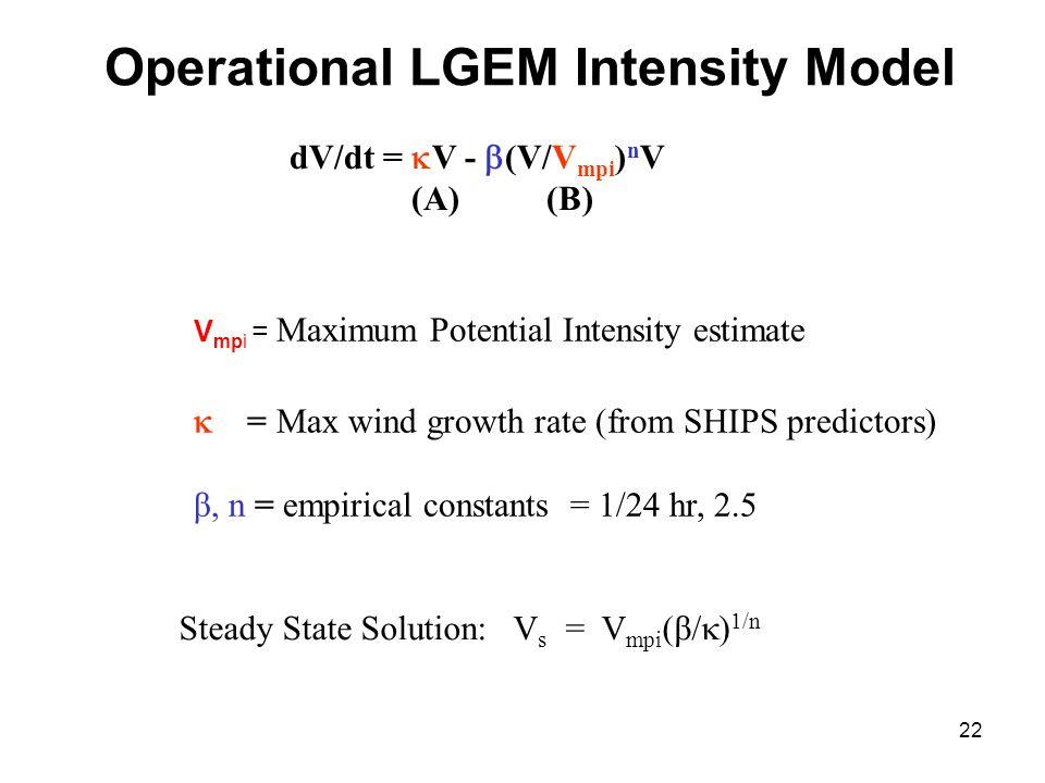 Operational LGEM Intensity Model dV/dt =  V -  (V/V mpi ) n V (A) (B) V mpi = Maximum Potential Intensity estimate  = Max wind growth rate (from SH