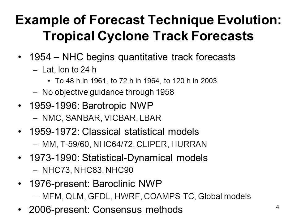 SHIPS Predictors 15 1.Climatology (days from peak) 2.V 0 (V max at t= 0 hr) 3.Persistence (V 0 -V -12 ) 4.V 0 * Per 5.Zonal storm motion 6.Steering layer pressure 7.%IR pixels < -20 o C 8.IR pixel standard deviation 9.Max Potential Intensity – V 0 10.Square of No.