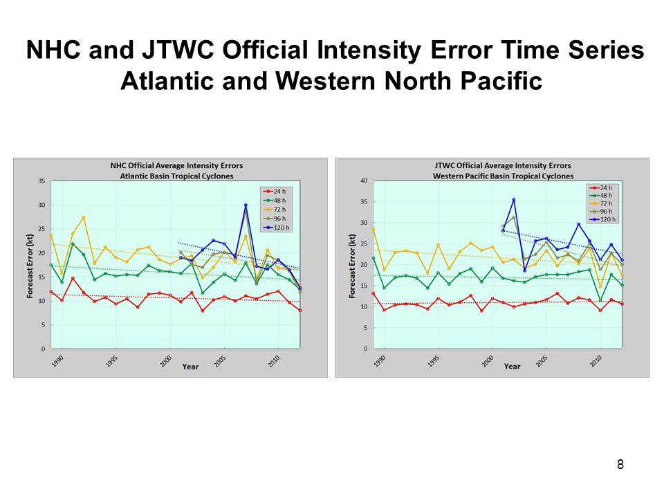 1000 Track Realizations 34 kt 0-120 h Cumulative Probabilities MC Probability Example Hurricane Bill 20 Aug 2009 00 UTC 39
