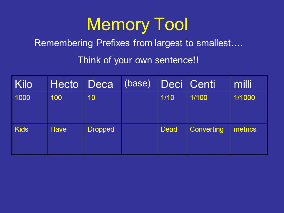 Memory Tool KiloHectoDeca (base) DeciCentimilli 1000100101/101/1001/1000 KidsHaveDroppedDeadConvertingmetrics Remembering Prefixes from largest to sma