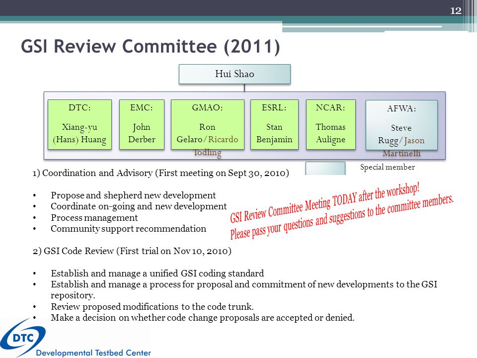 GSI Review Committee (2011) EMC: John Derber EMC: John Derber GMAO: Ron Gelaro/Ricardo Todling GMAO: Ron Gelaro/Ricardo Todling ESRL: Stan Benjamin ESRL: Stan Benjamin NCAR: Thomas Auligne NCAR: Thomas Auligne DTC: Xiang-yu (Hans) Huang DTC: Xiang-yu (Hans) Huang Hui Shao AFWA: Steve Rugg/Jason Martinelli AFWA: Steve Rugg/Jason Martinelli Special member 12 1) Coordination and Advisory (First meeting on Sept 30, 2010) Propose and shepherd new development Coordinate on-going and new development Process management Community support recommendation 2) GSI Code Review (First trial on Nov 10, 2010) Establish and manage a unified GSI coding standard Establish and manage a process for proposal and commitment of new developments to the GSI repository.