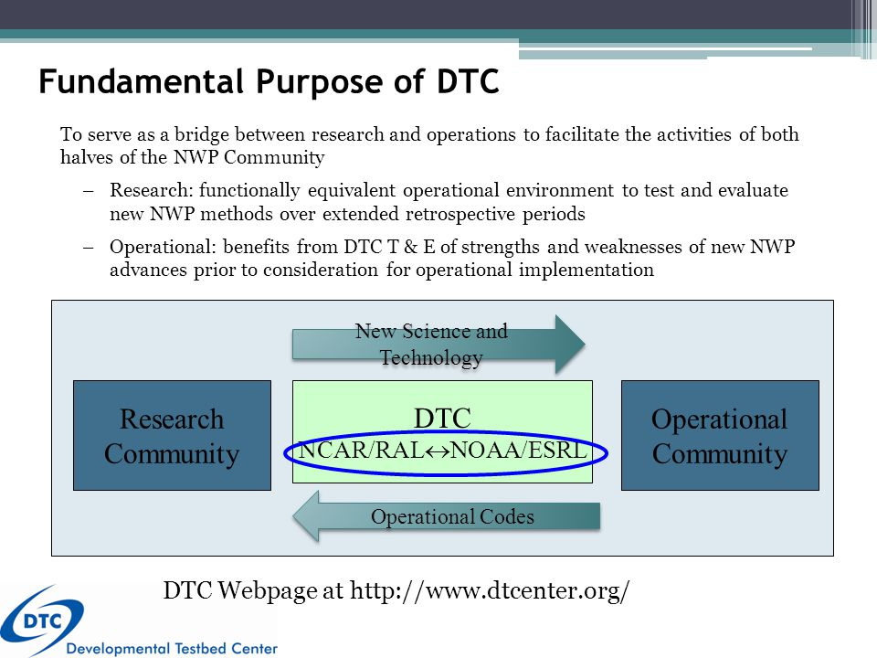 Fundamental Purpose of DTC DTC To serve as a bridge between research and operations to facilitate the activities of both halves of the NWP Community –Research: functionally equivalent operational environment to test and evaluate new NWP methods over extended retrospective periods –Operational: benefits from DTC T & E of strengths and weaknesses of new NWP advances prior to consideration for operational implementation Research Community Operational Community DTC NCAR/RAL  NOAA/ESRL New Science and Technology Operational Codes DTC Webpage at http://www.dtcenter.org/