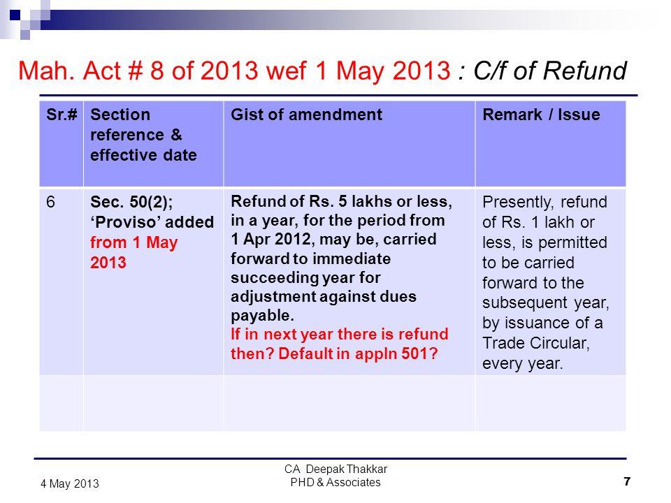 CA Deepak Thakkar PHD & Associates 38 4 May 2013 Promotors & Builders Asso.