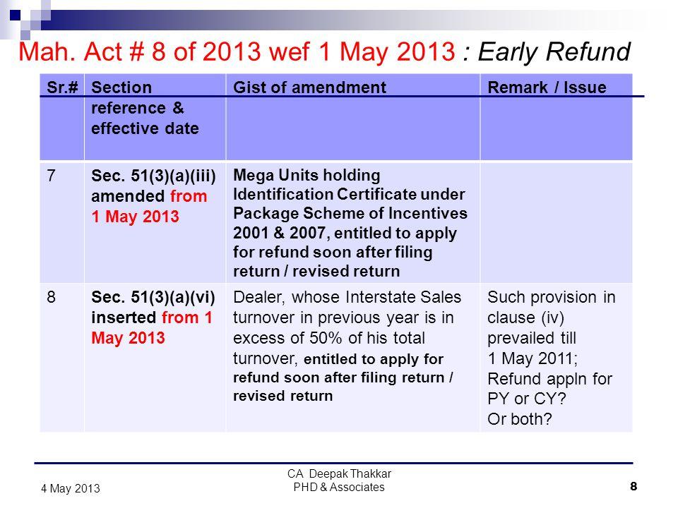 4 May 2013 29 Mahalaxmi Cotton..dt 11 May 2012 (Bom)…Setoff allowability...